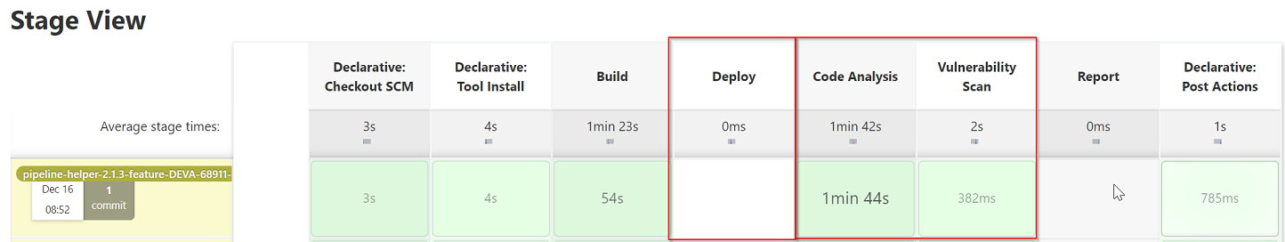 ci pipeline without deploy